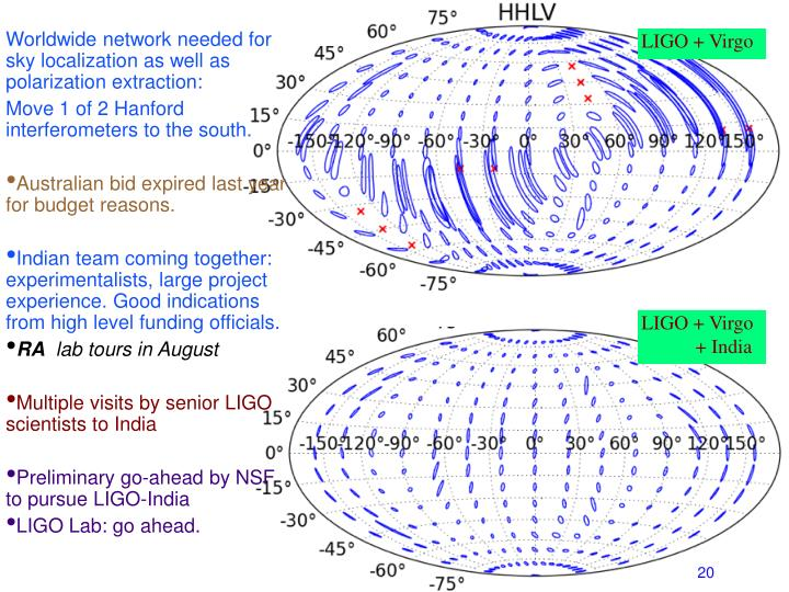 Worldwide network needed for sky localization as well as polarization extraction: