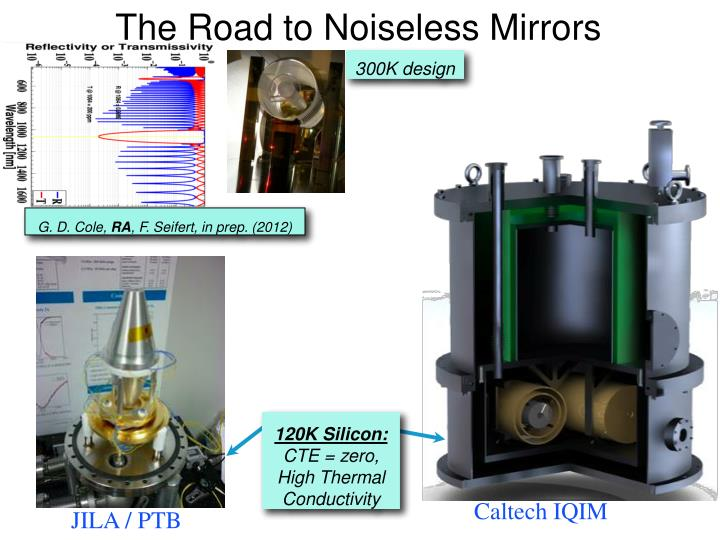The Road to Noiseless Mirrors
