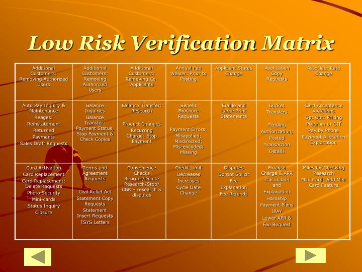 Low Risk Verification