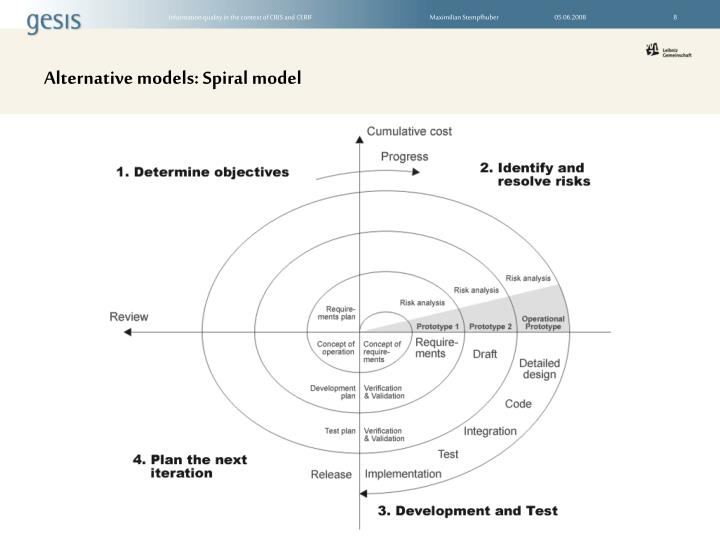 Alternative models: Spiral model