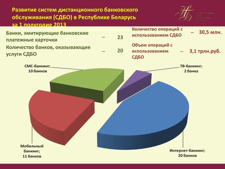 Развитие систем дистанционного банковского