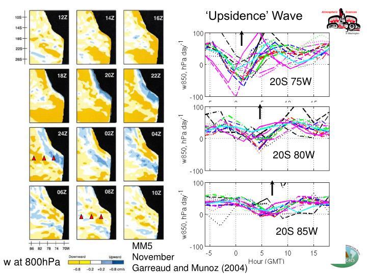 'Upsidence' Wave
