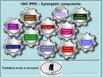 unc iprc synergistic components