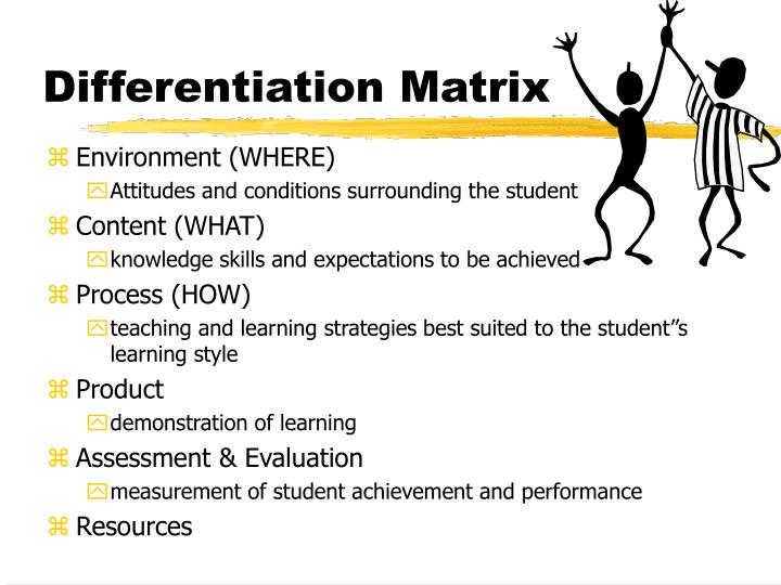 Differentiation Matrix