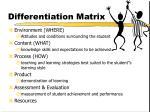 differentiation matrix