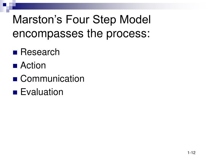 Marston's Four Step Model