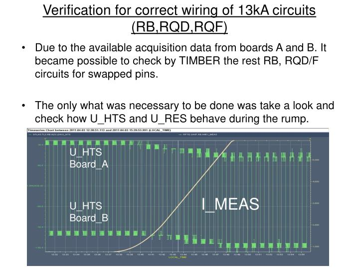 Verification for correct wiring of 13kA circuits (RB,RQD,RQF)