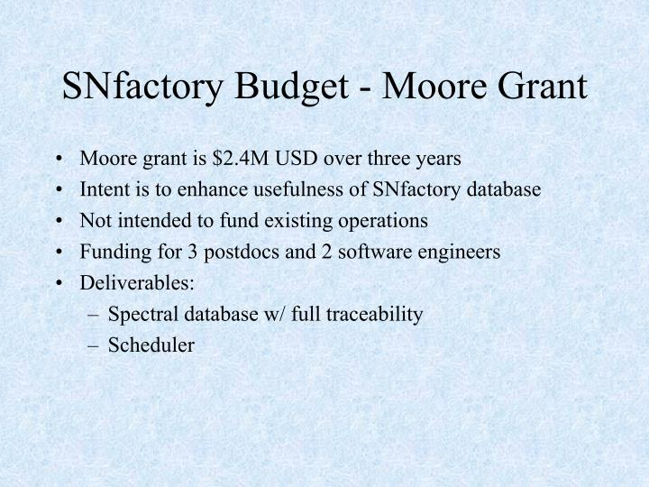 SNfactory Budget - Moore Grant