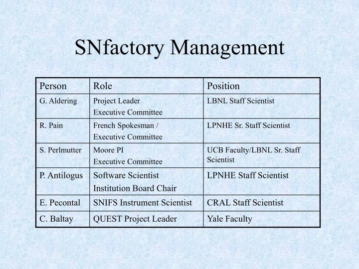 SNfactory Management