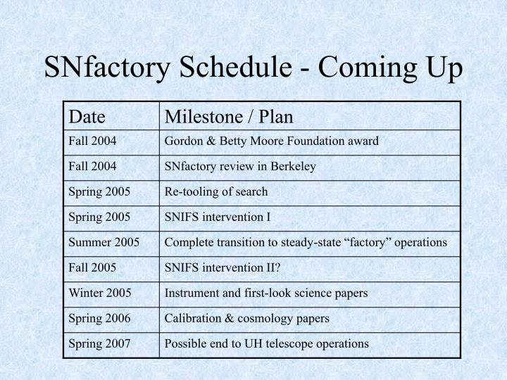 SNfactory Schedule - Coming Up