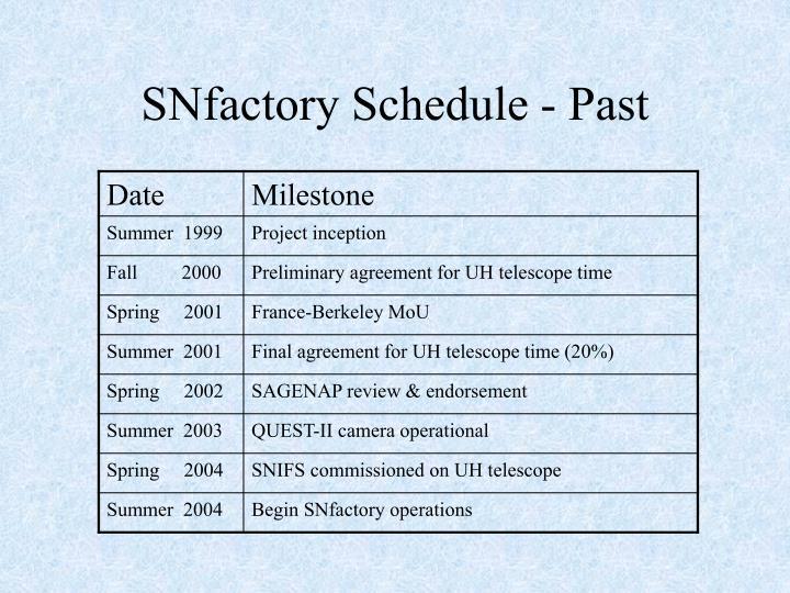 SNfactory Schedule - Past