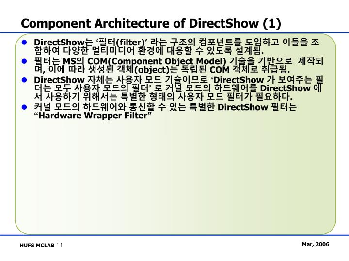 Component Architecture of DirectShow (1)