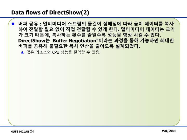 Data flows of DirectShow(2)