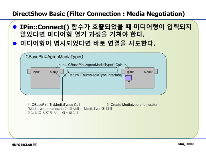 DirectShow Basic (Filter Connection : Media N