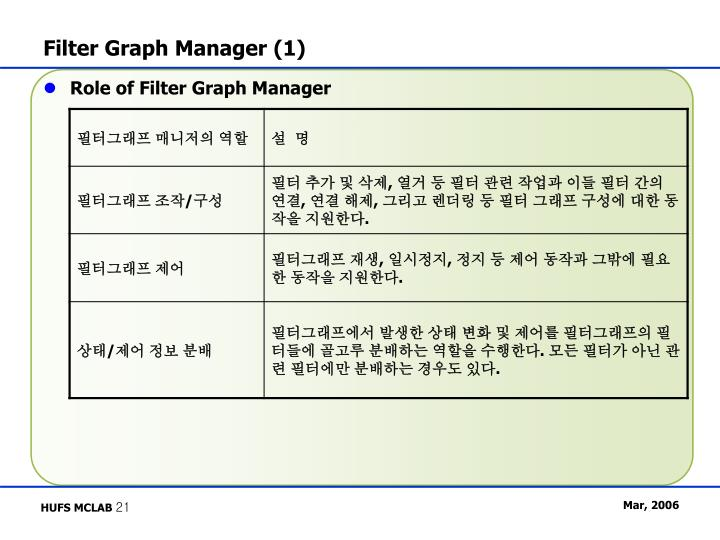 Filter Graph Manager (1)