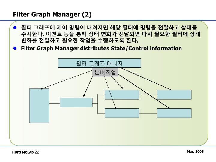 Filter Graph Manager (2)