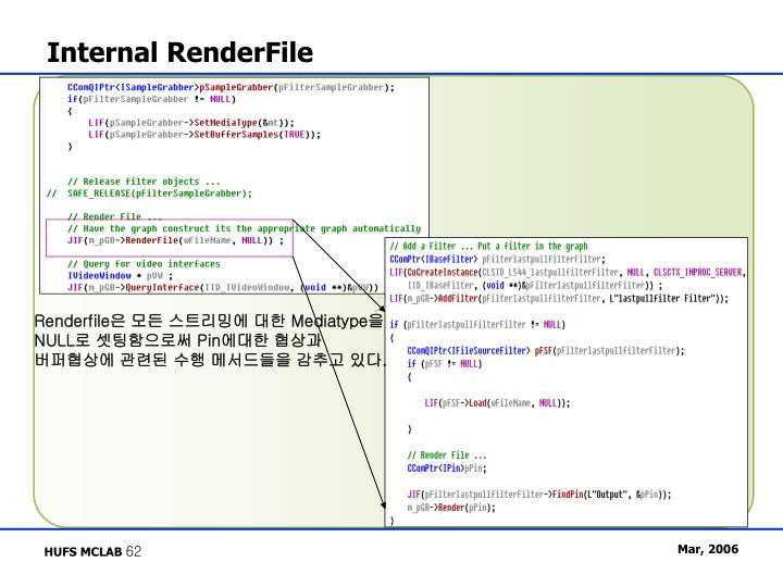 Internal RenderFile