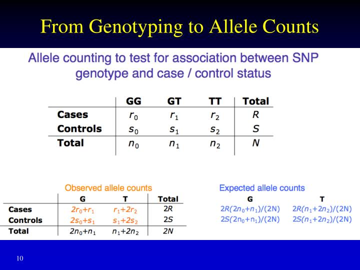 From Genotyping to Allele Counts
