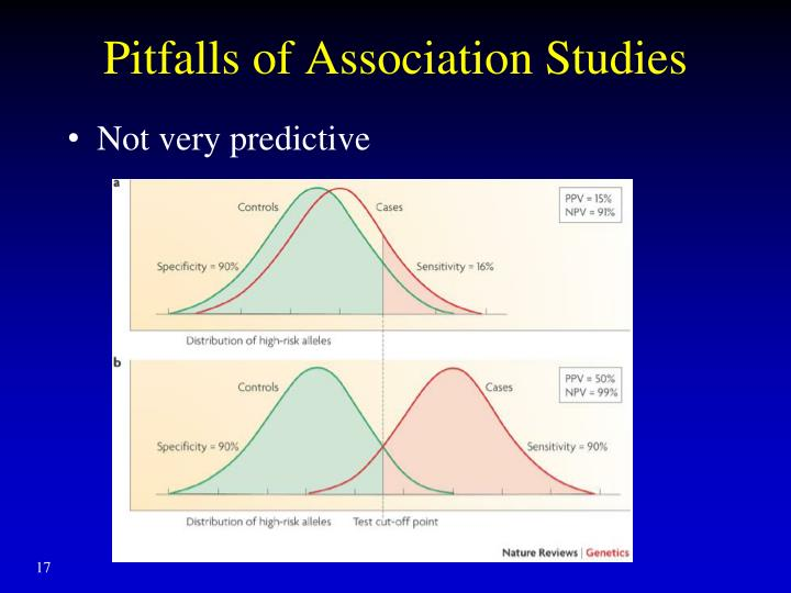 Pitfalls of Association Studies