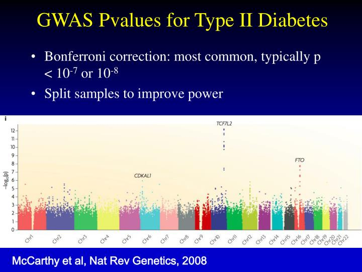 GWAS Pvalues for Type II Diabetes
