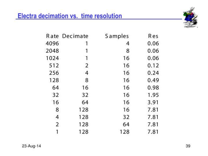 Electra decimation vs.  time resolution