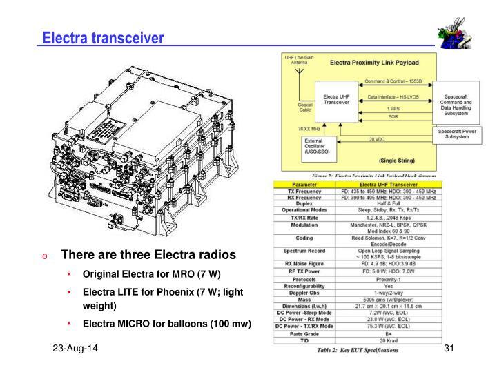 Electra transceiver