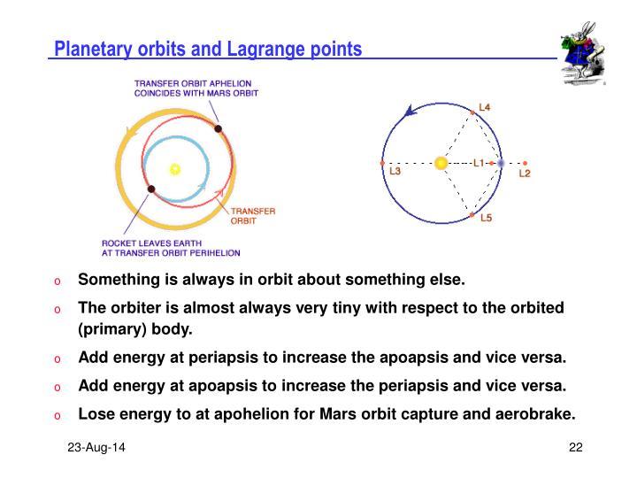 Planetary orbits and Lagrange points