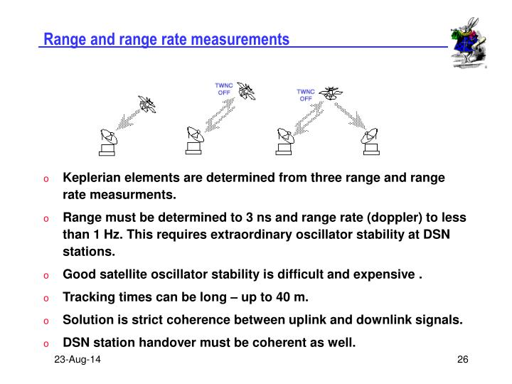 Range and range rate measurements
