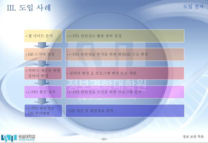 웹 사이트 분석