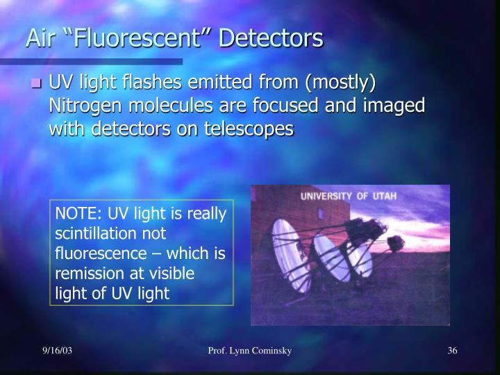 """Air """"Fluorescent"""" Detectors"""