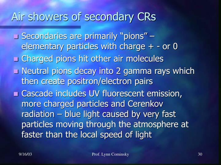 Air showers of secondary CRs