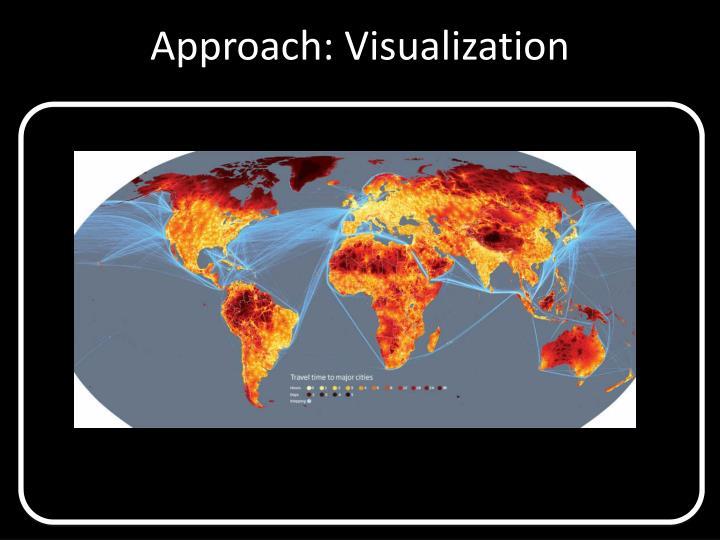 Approach: Visualization
