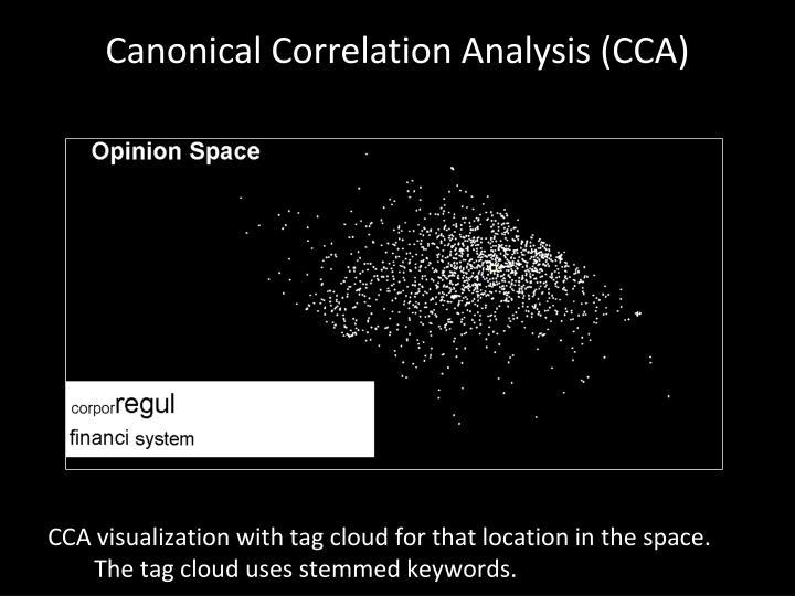 Canonical Correlation Analysis (CCA)