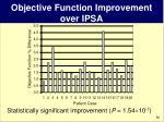 objective function improvement over ipsa