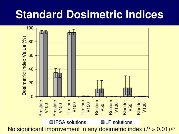 Standard Dosimetric Indices