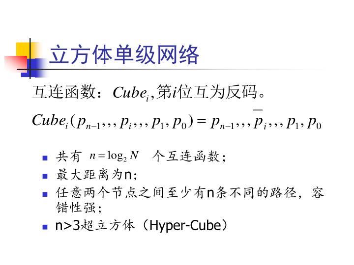 立方体单级网络