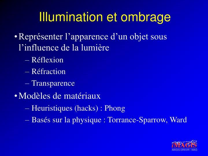 Illumination et ombrage