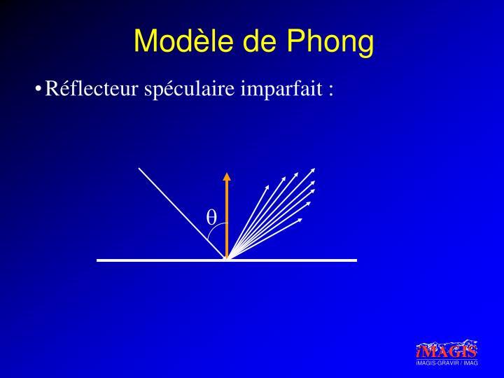 Modèle de Phong