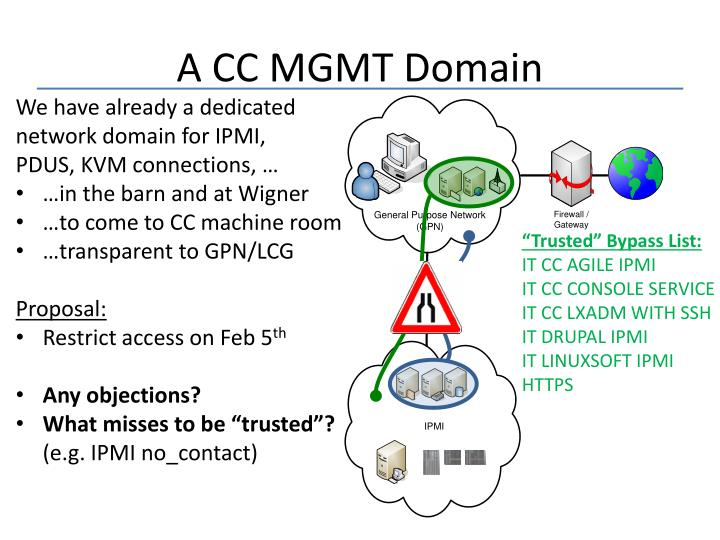 A CC MGMT Domain
