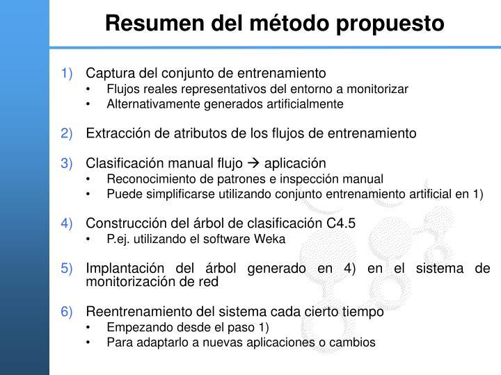 Resumen del método propuesto