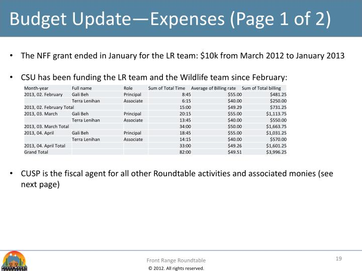 Budget Update—Expenses (Page 1 of 2)