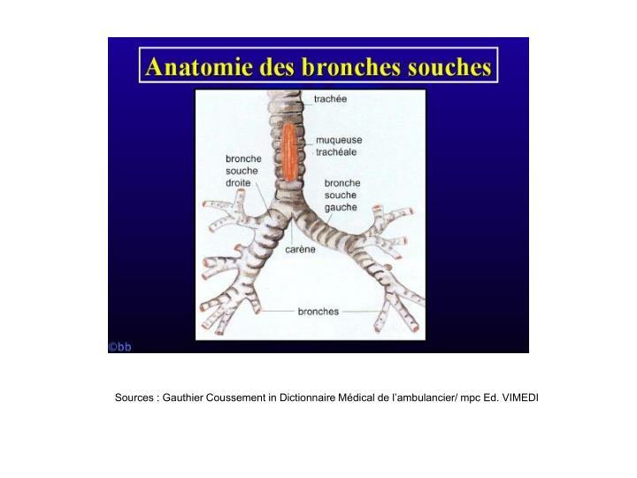 Sources : Gauthier Coussement in Dictionnaire Médical de l'ambulancier/ mpc Ed. VIMEDI