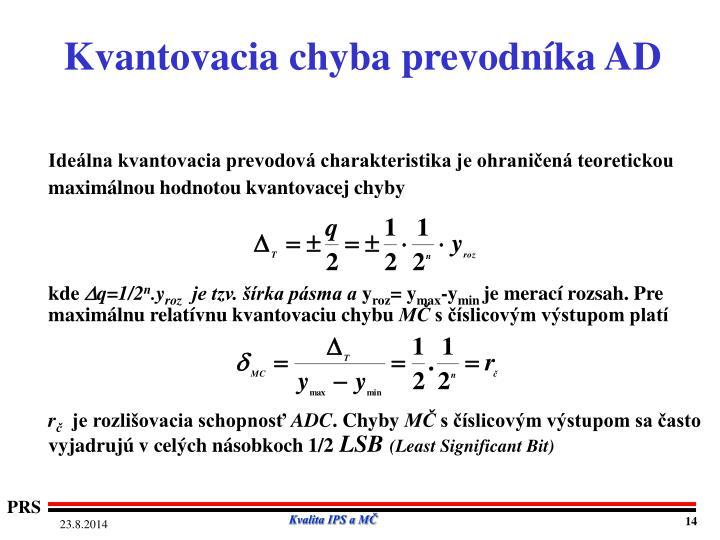Kvantovacia chyba prevodníka AD