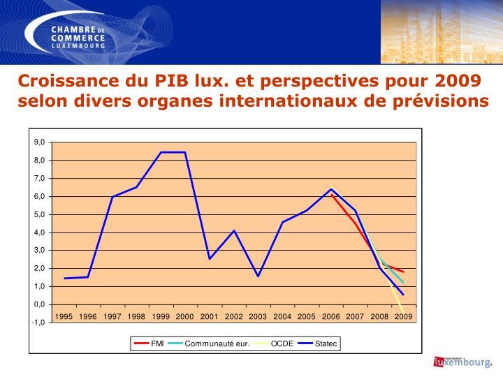 Croissance du PIB lux. et perspectives pour 2009 selon divers organes internationaux de prévisions