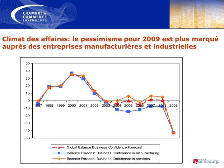 Climat des affaires: le pessimisme pour 2009 est plus marqué auprès des entreprises manufacturières et industrielles