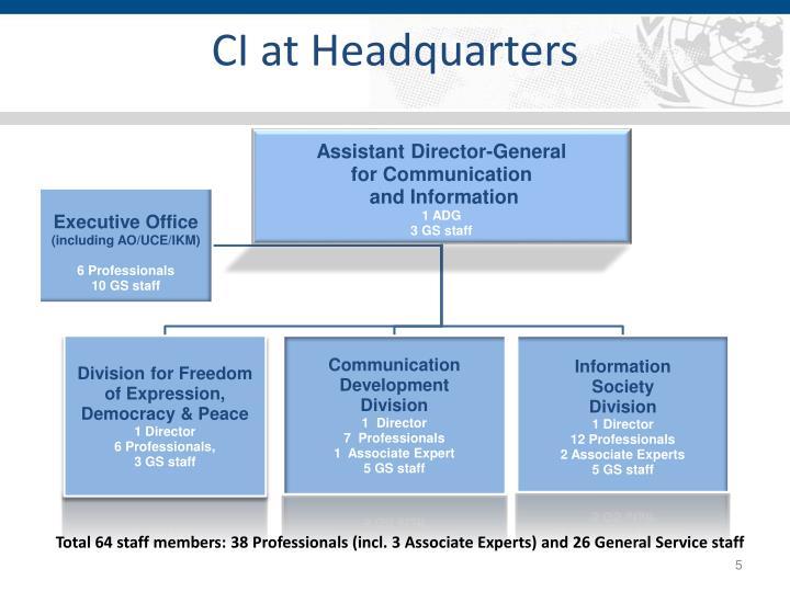 CI at Headquarters
