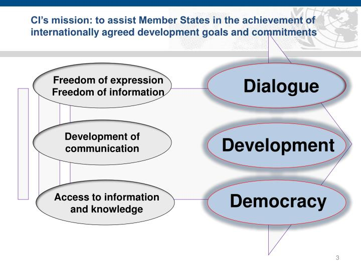 CI's mission: to assist Member States in the achievement of internationally agreed development goa...