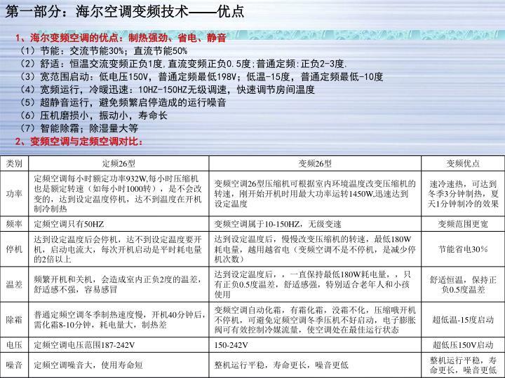 第一部分:海尔空调变频技术