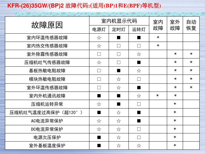KFR-(26)35GW/(BP)2