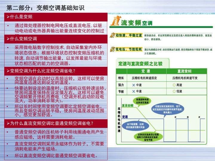 第二部分:变频空调基础知识